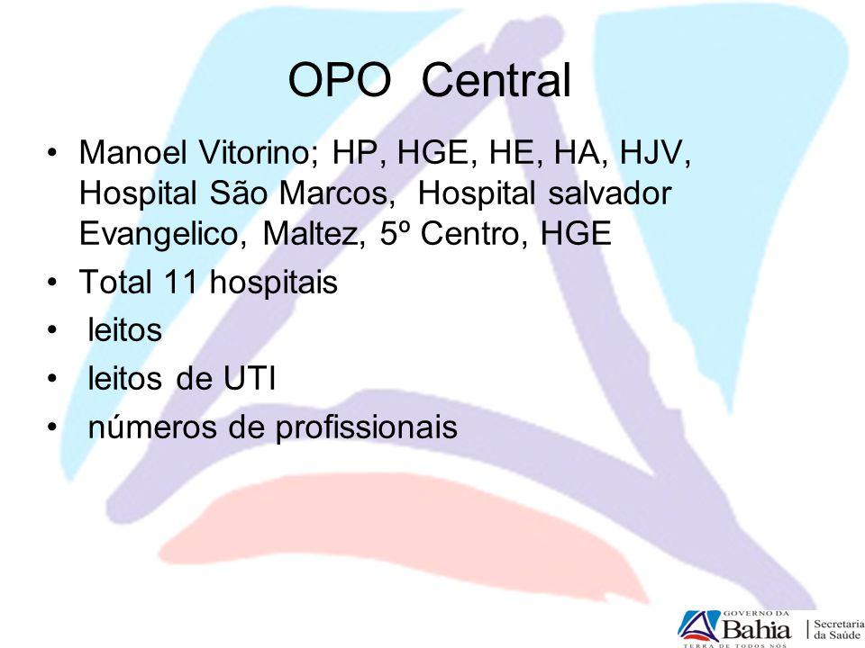 OPO Central Manoel Vitorino; HP, HGE, HE, HA, HJV, Hospital São Marcos, Hospital salvador Evangelico, Maltez, 5º Centro, HGE.