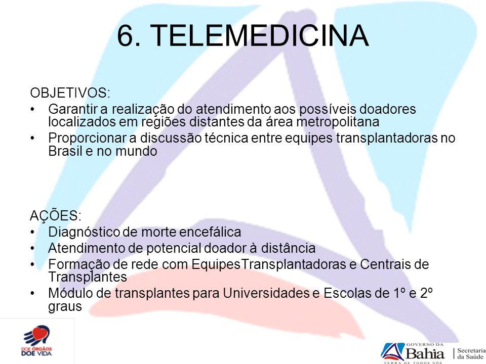 6. TELEMEDICINA OBJETIVOS: