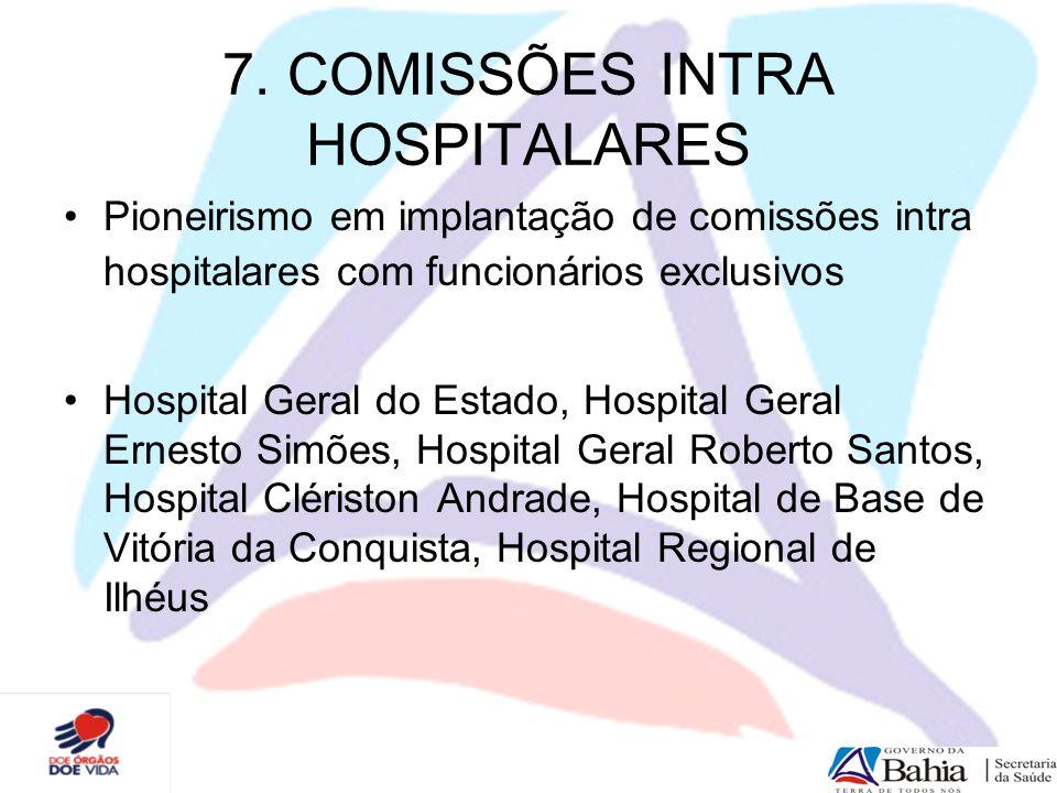 7. COMISSÕES INTRA HOSPITALARES