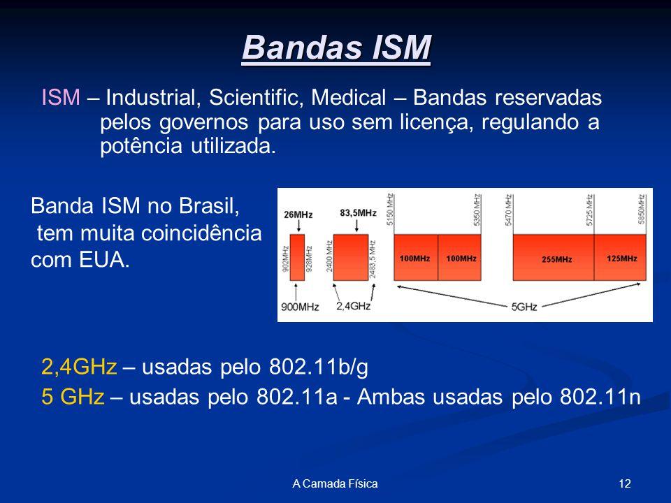 Bandas ISM ISM – Industrial, Scientific, Medical – Bandas reservadas pelos governos para uso sem licença, regulando a potência utilizada.