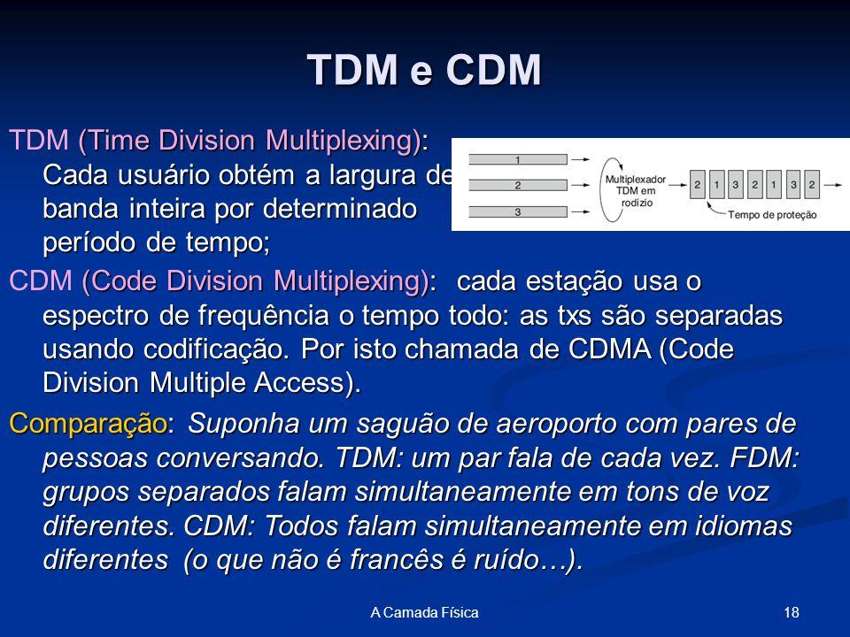 TDM e CDM TDM (Time Division Multiplexing): Cada usuário obtém a largura de banda inteira por determinado período de tempo;