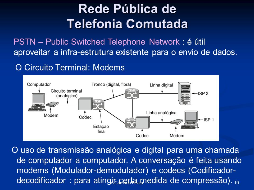 Rede Pública de Telefonia Comutada