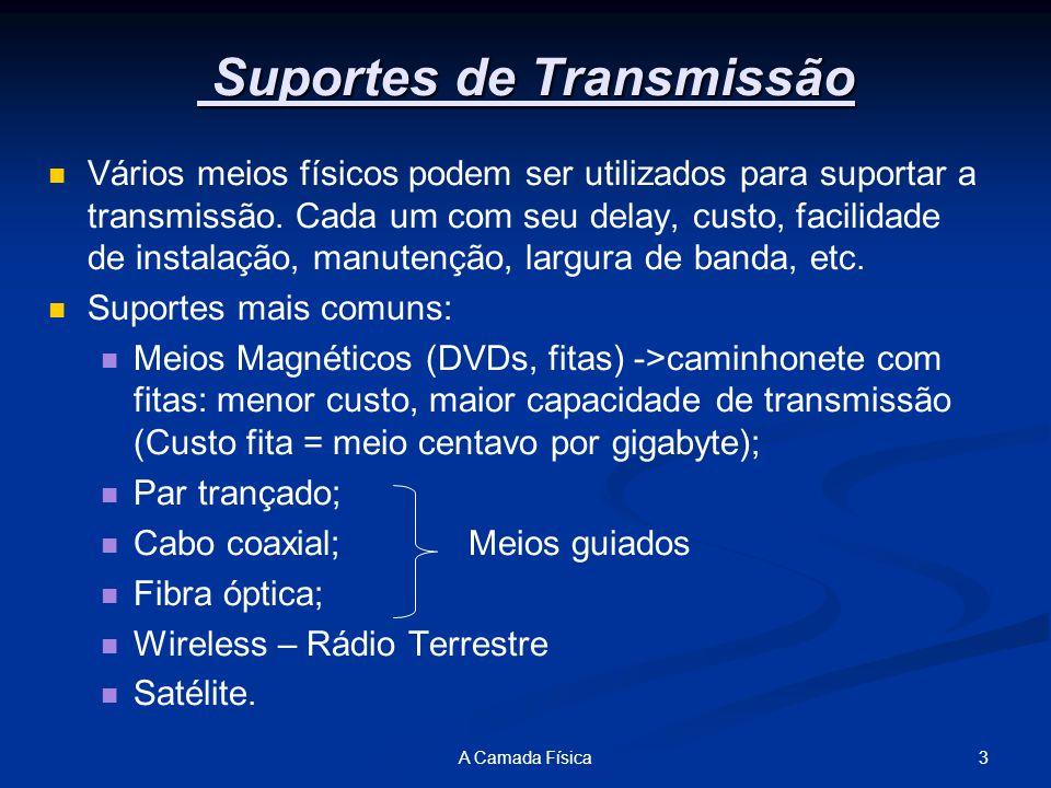 Suportes de Transmissão