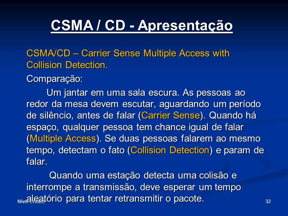 CSMA / CD - Apresentação
