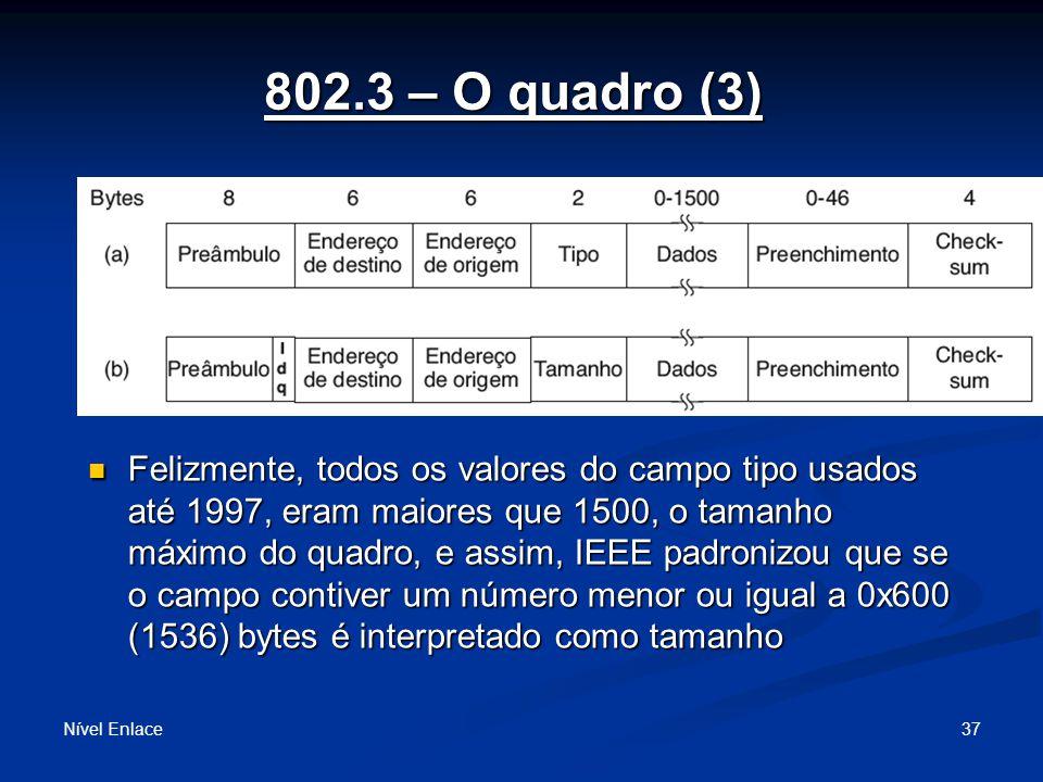 802.3 – O quadro (3)