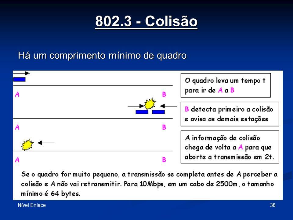 802.3 - Colisão Há um comprimento mínimo de quadro Nível Enlace