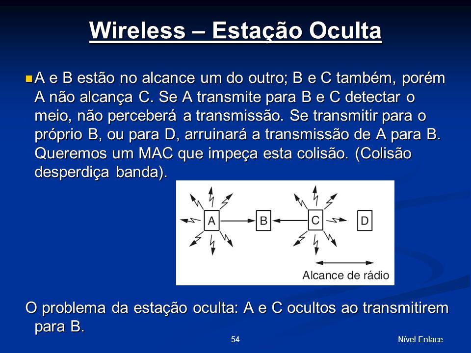 Wireless – Estação Oculta