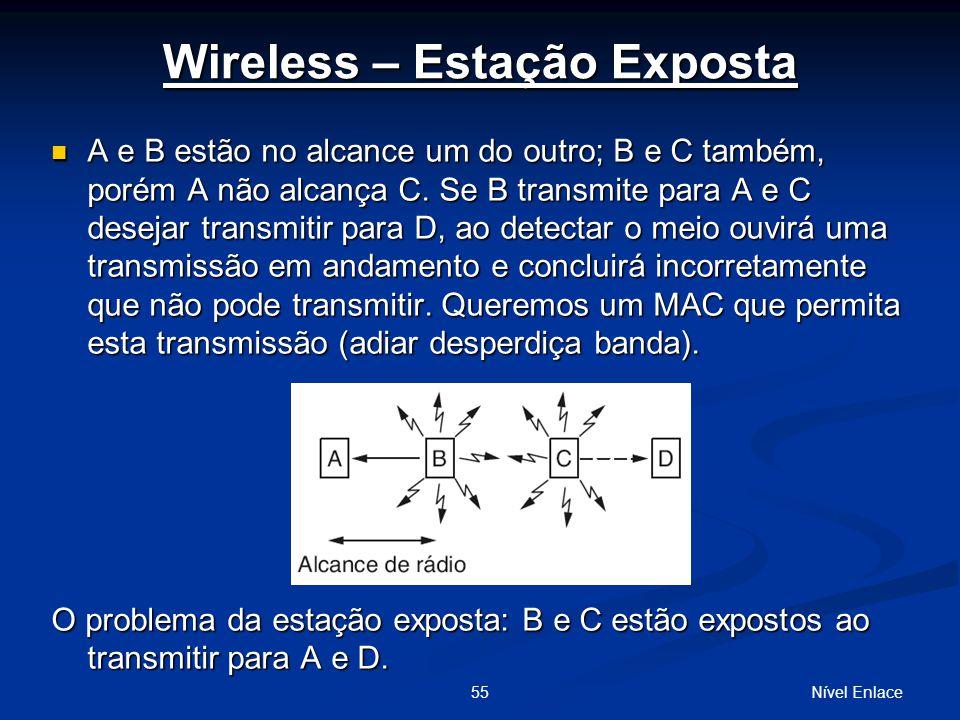 Wireless – Estação Exposta