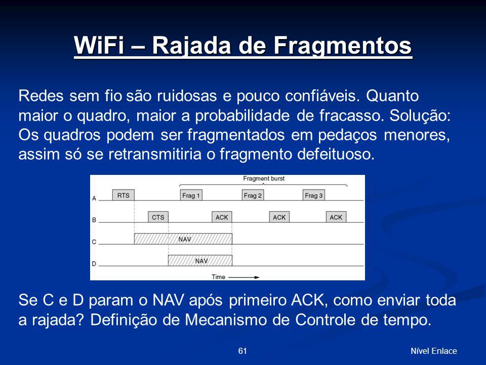 WiFi – Rajada de Fragmentos