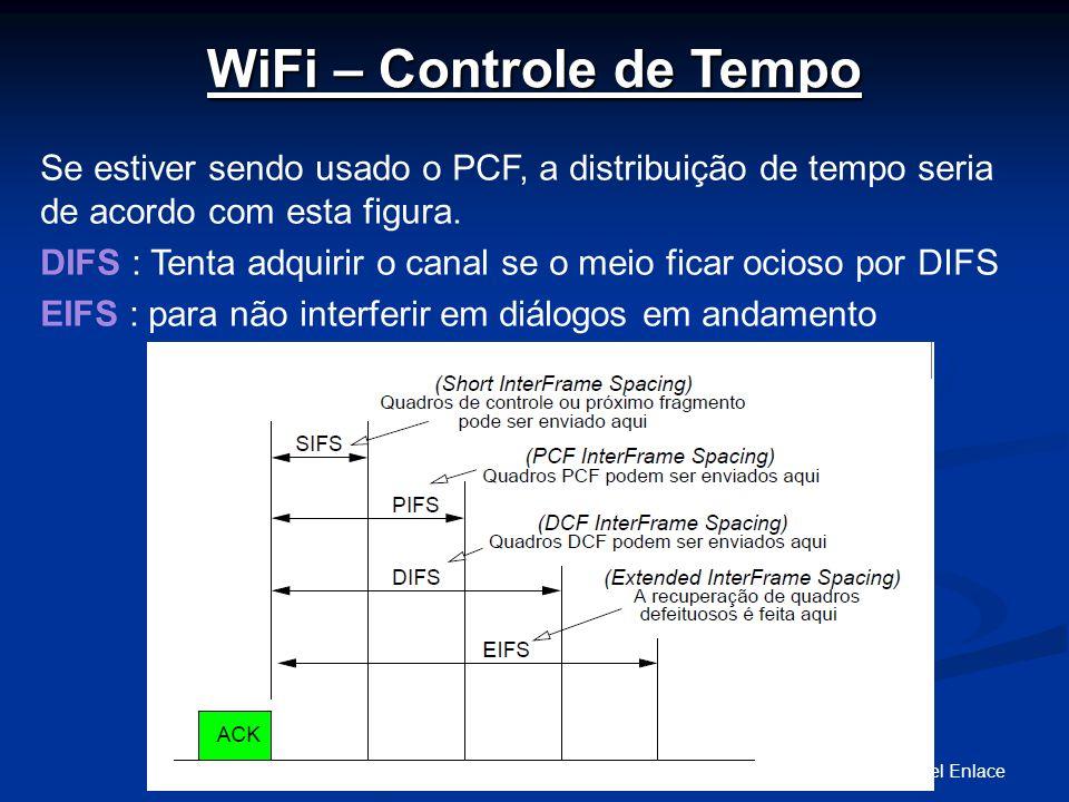 WiFi – Controle de Tempo