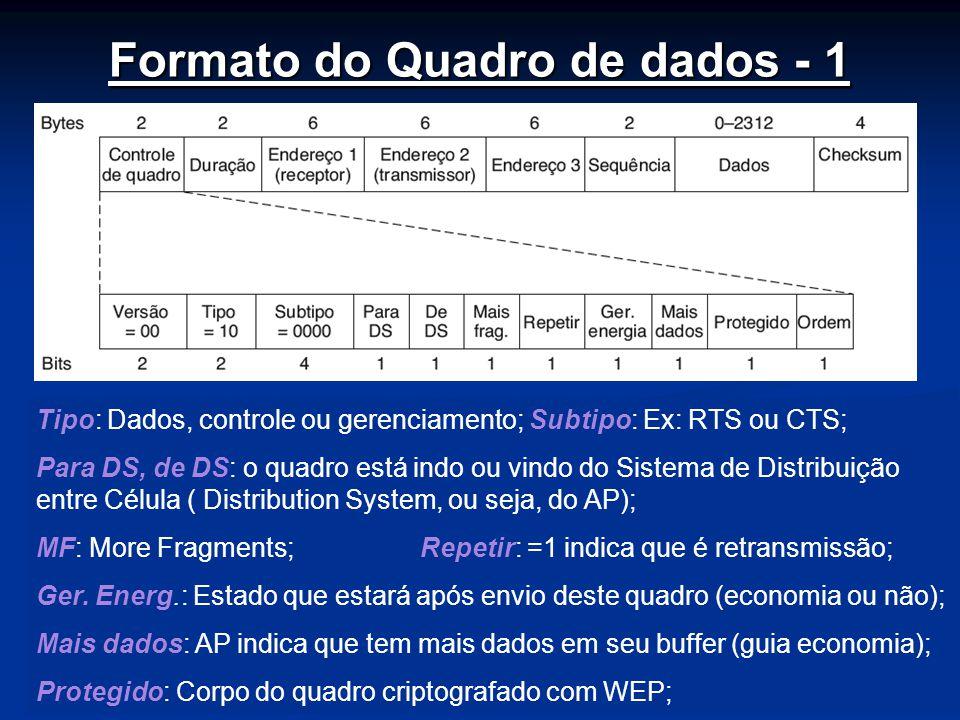 Formato do Quadro de dados - 1