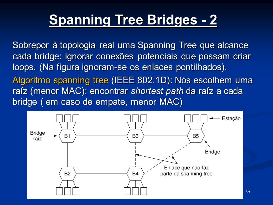 Spanning Tree Bridges - 2