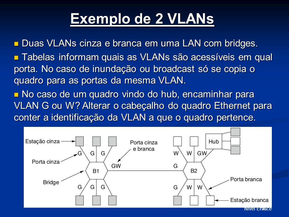 Exemplo de 2 VLANs Duas VLANs cinza e branca em uma LAN com bridges.