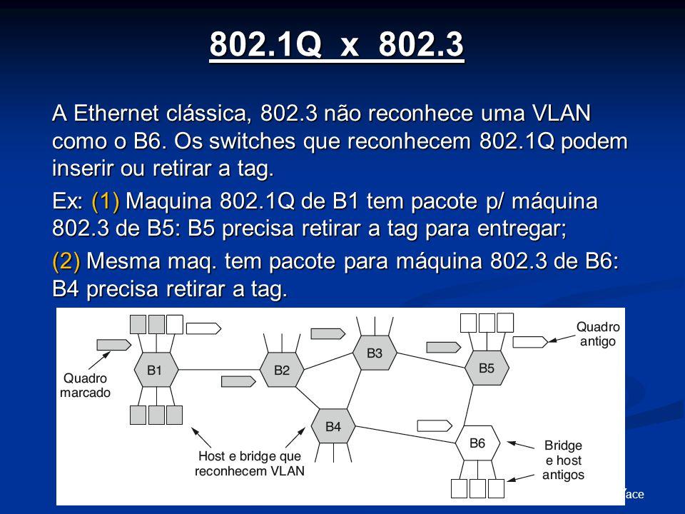 802.1Q x 802.3 A Ethernet clássica, 802.3 não reconhece uma VLAN como o B6. Os switches que reconhecem 802.1Q podem inserir ou retirar a tag.