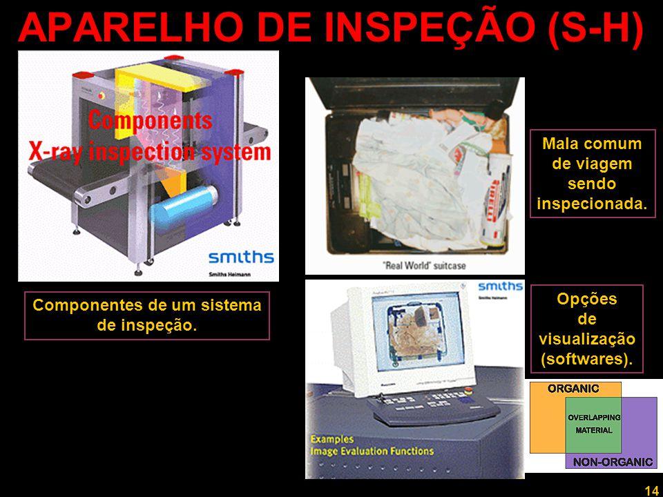 APARELHO DE INSPEÇÃO (S-H)