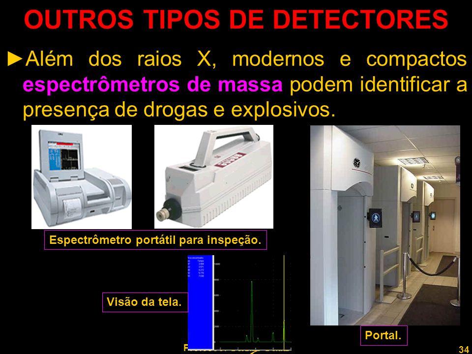 OUTROS TIPOS DE DETECTORES