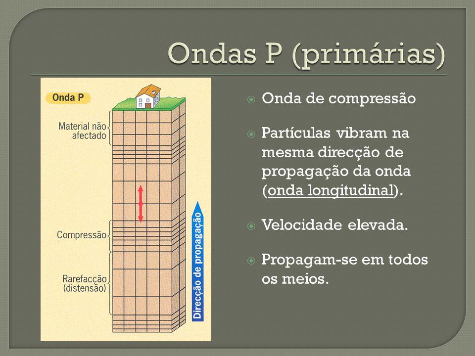 Ondas P (primárias) Onda de compressão