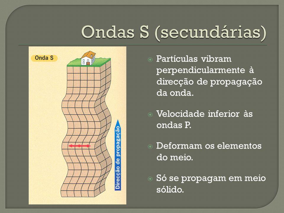 Ondas S (secundárias) Partículas vibram perpendicularmente à direcção de propagação da onda. Velocidade inferior às ondas P.