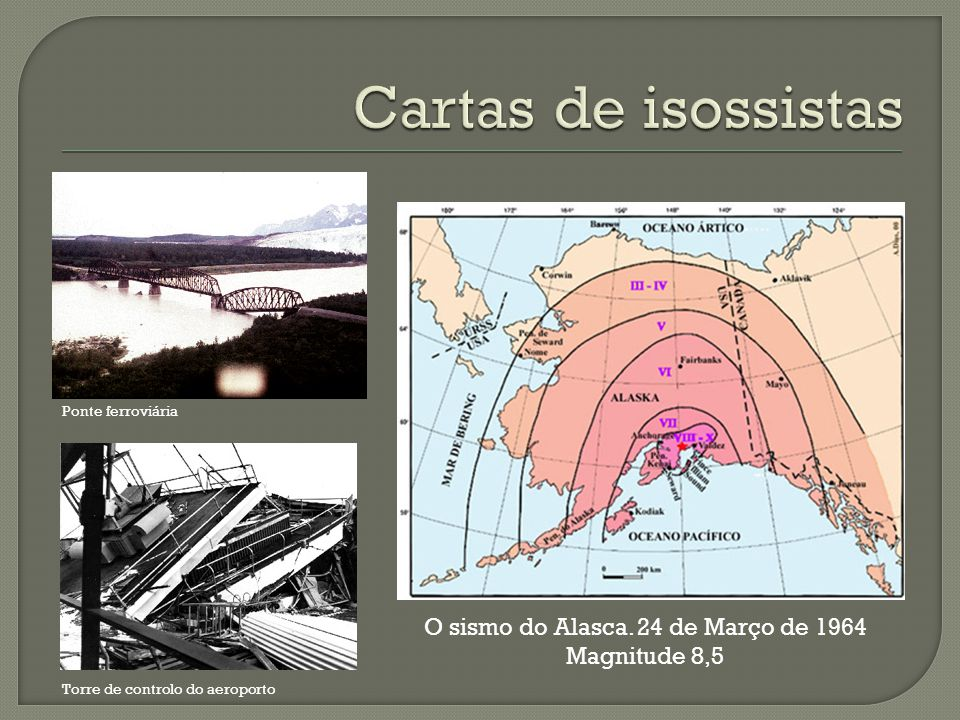 O sismo do Alasca. 24 de Março de 1964