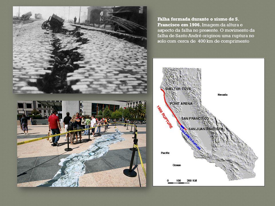 Falha formada durante o sismo de S. Francisco em 1906