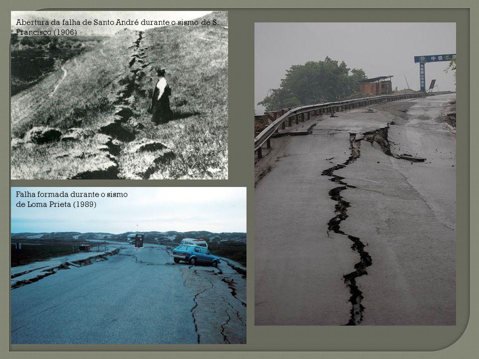 Abertura da falha de Santo André durante o sismo de S. Francisco (1906)