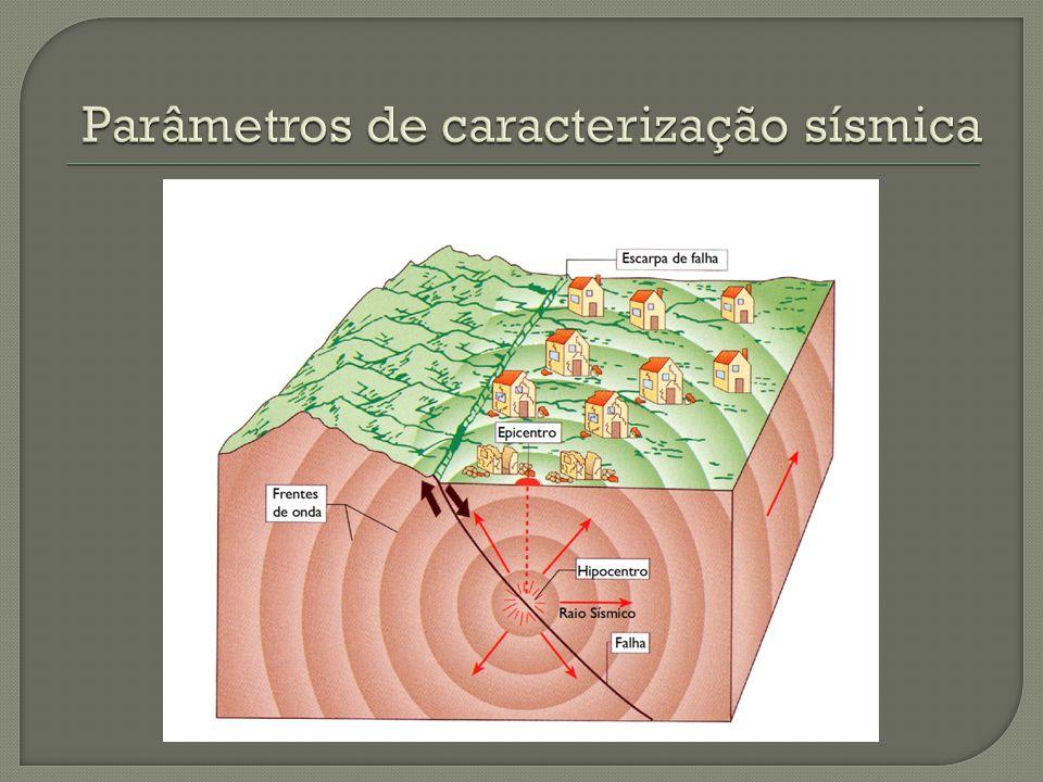 Parâmetros de caracterização sísmica
