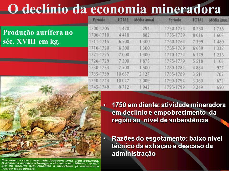 O declínio da economia mineradora