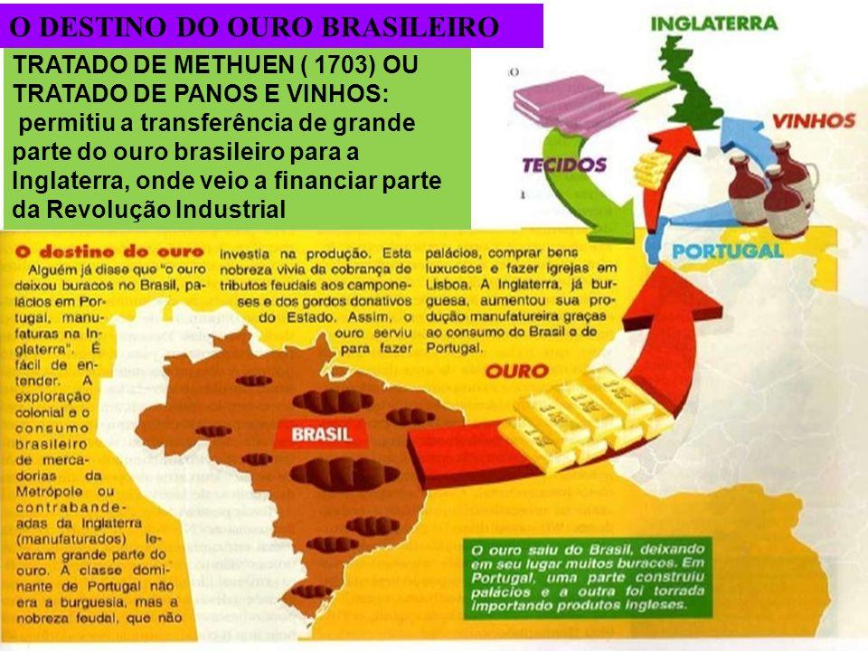 O DESTINO DO OURO BRASILEIRO