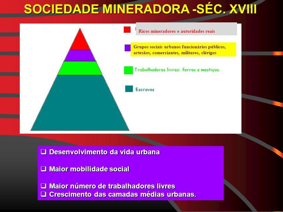 SOCIEDADE MINERADORA -SÉC. XVIII