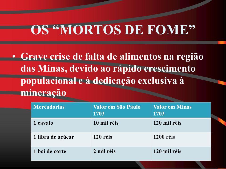 OS MORTOS DE FOME
