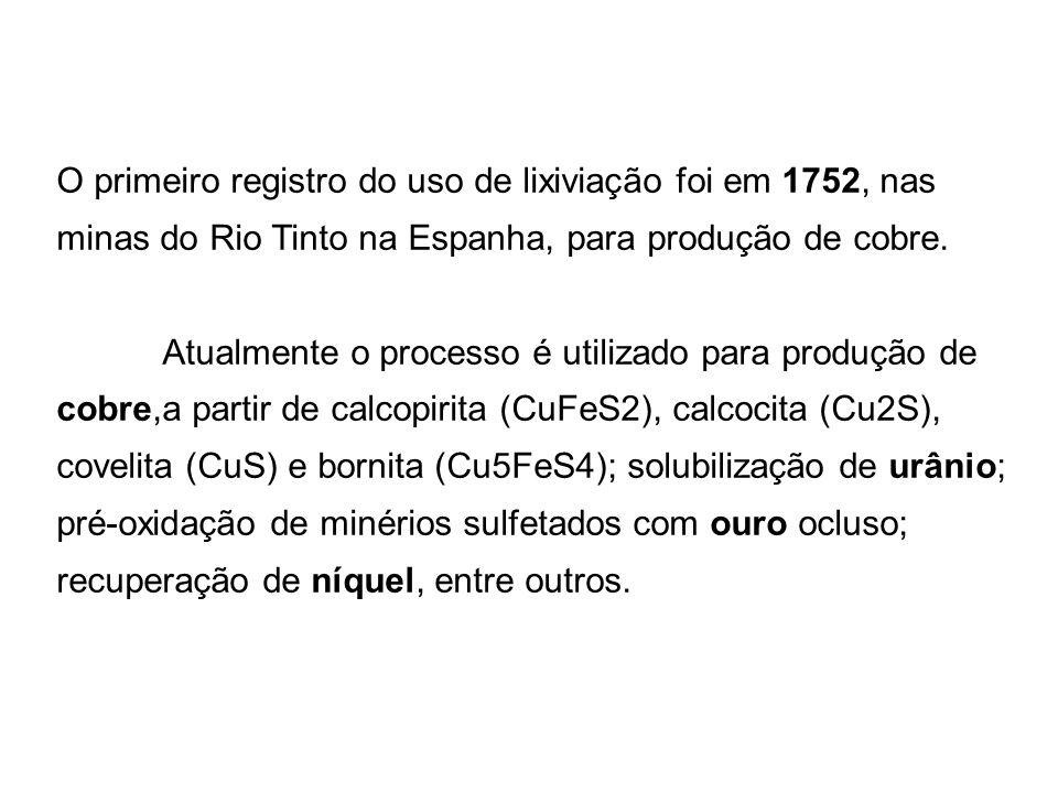 O primeiro registro do uso de lixiviação foi em 1752, nas minas do Rio Tinto na Espanha, para produção de cobre.