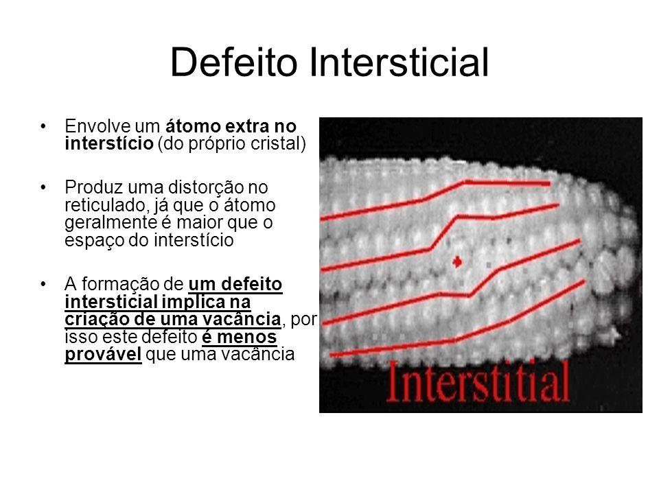 Defeito Intersticial Envolve um átomo extra no interstício (do próprio cristal)