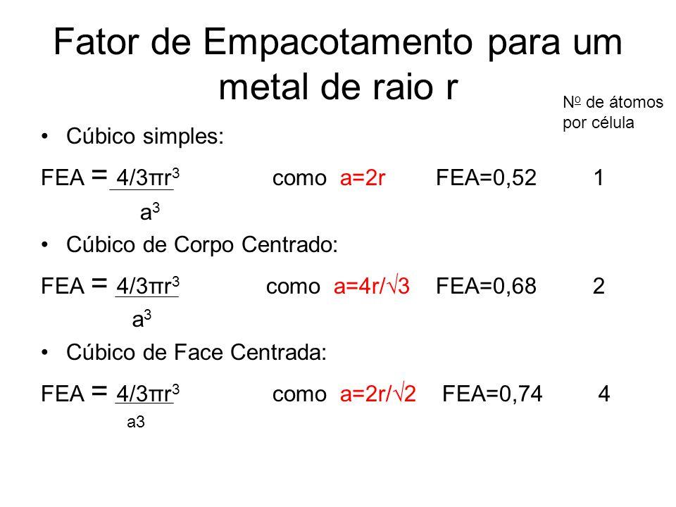 Fator de Empacotamento para um metal de raio r