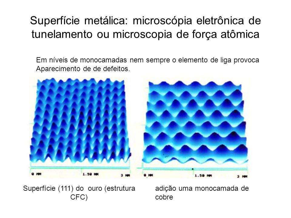 Superfície (111) do ouro (estrutura CFC)