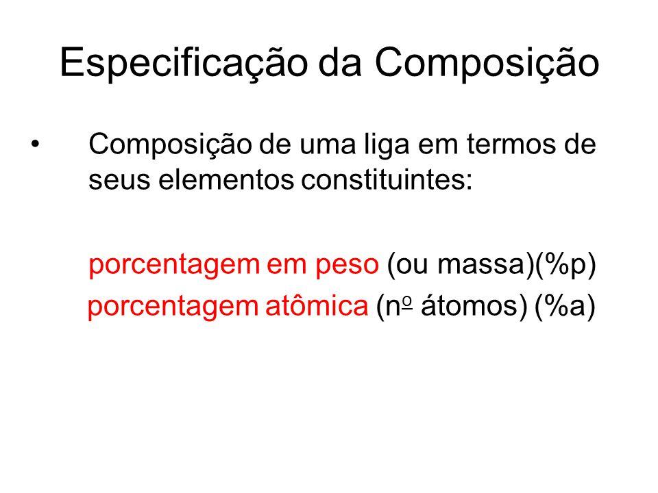 Especificação da Composição