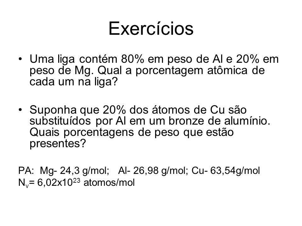 Exercícios Uma liga contém 80% em peso de Al e 20% em peso de Mg. Qual a porcentagem atômica de cada um na liga