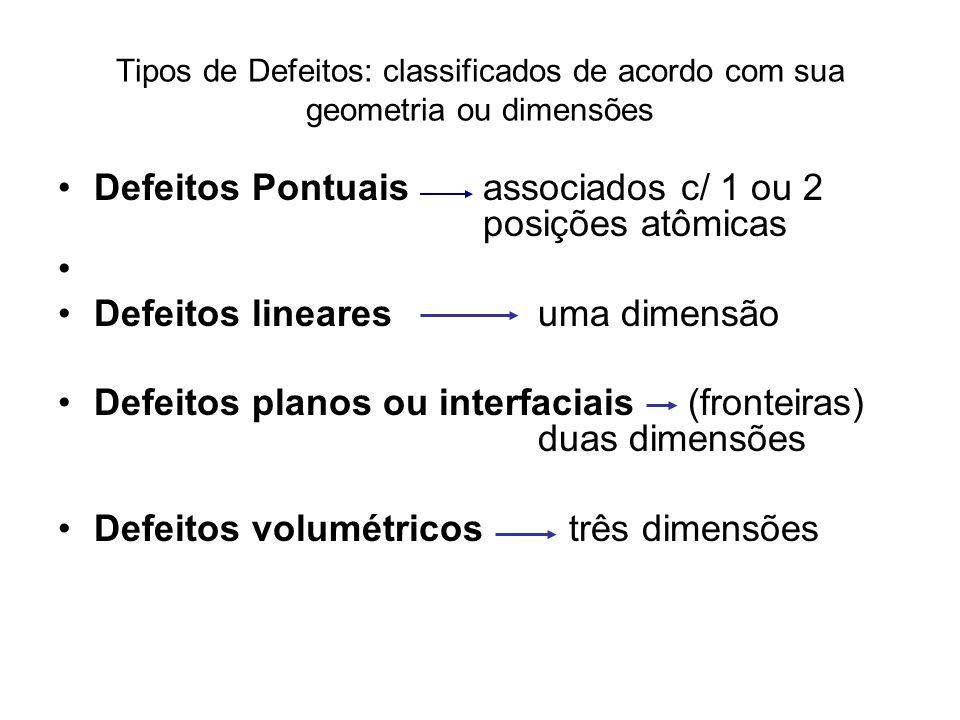 Defeitos Pontuais associados c/ 1 ou 2 posições atômicas