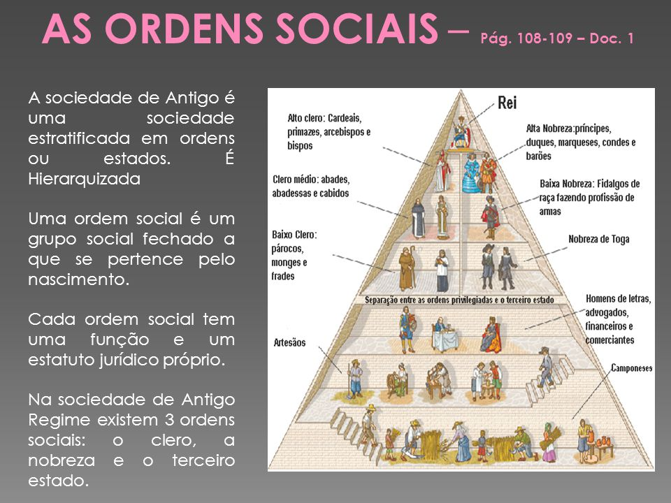 AS ORDENS SOCIAIS – Pág. 108-109 – Doc. 1