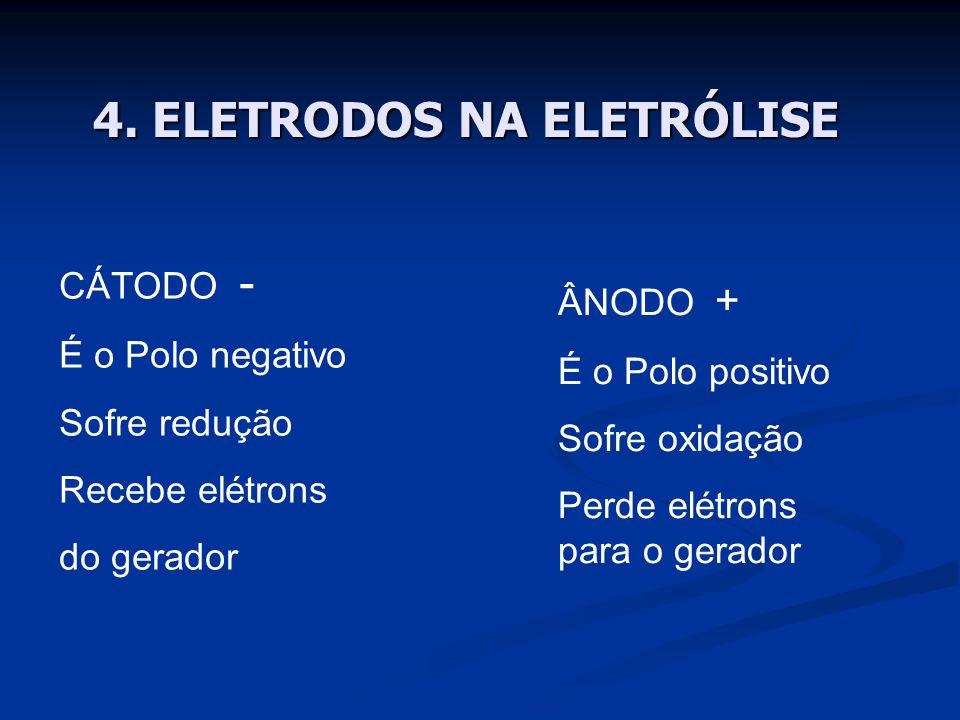 4. ELETRODOS NA ELETRÓLISE