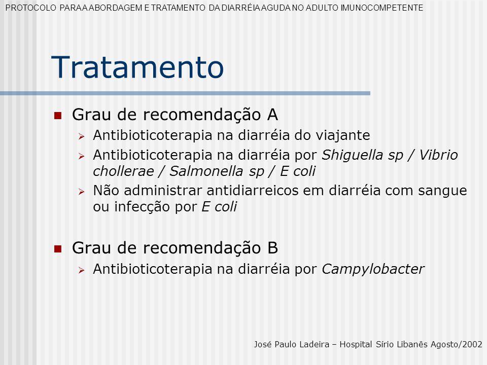 Tratamento Grau de recomendação A Grau de recomendação B