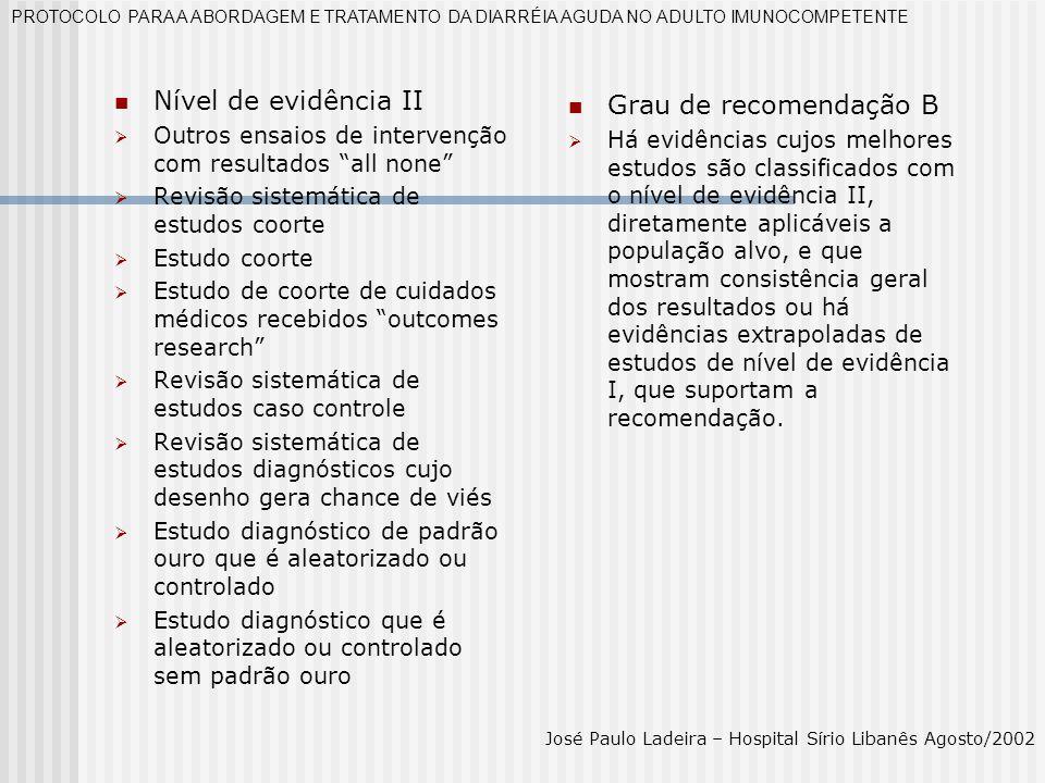 Nível de evidência II Grau de recomendação B