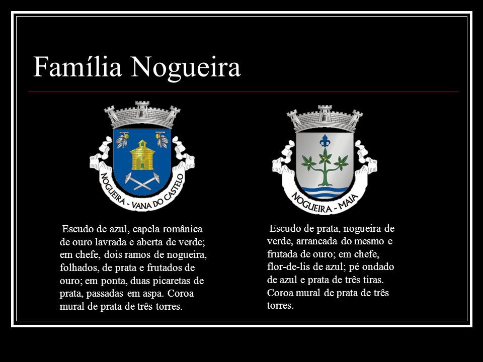 Família Nogueira