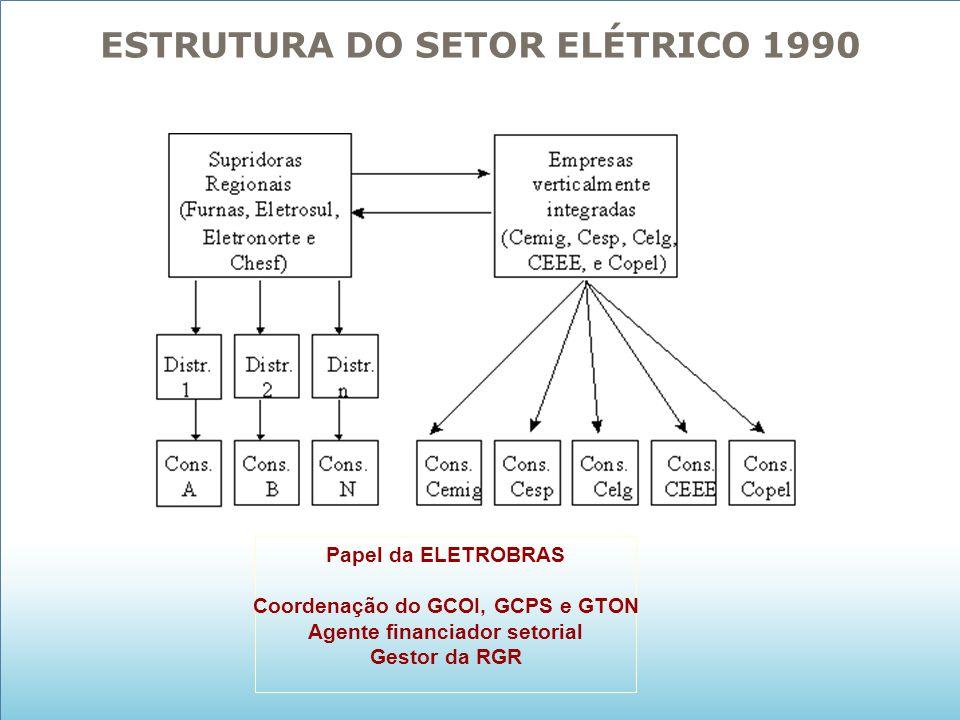 ESTRUTURA DO SETOR ELÉTRICO 1990