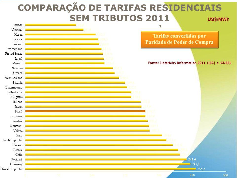 COMPARAÇÃO DE TARIFAS RESIDENCIAIS SEM TRIBUTOS 2011 '