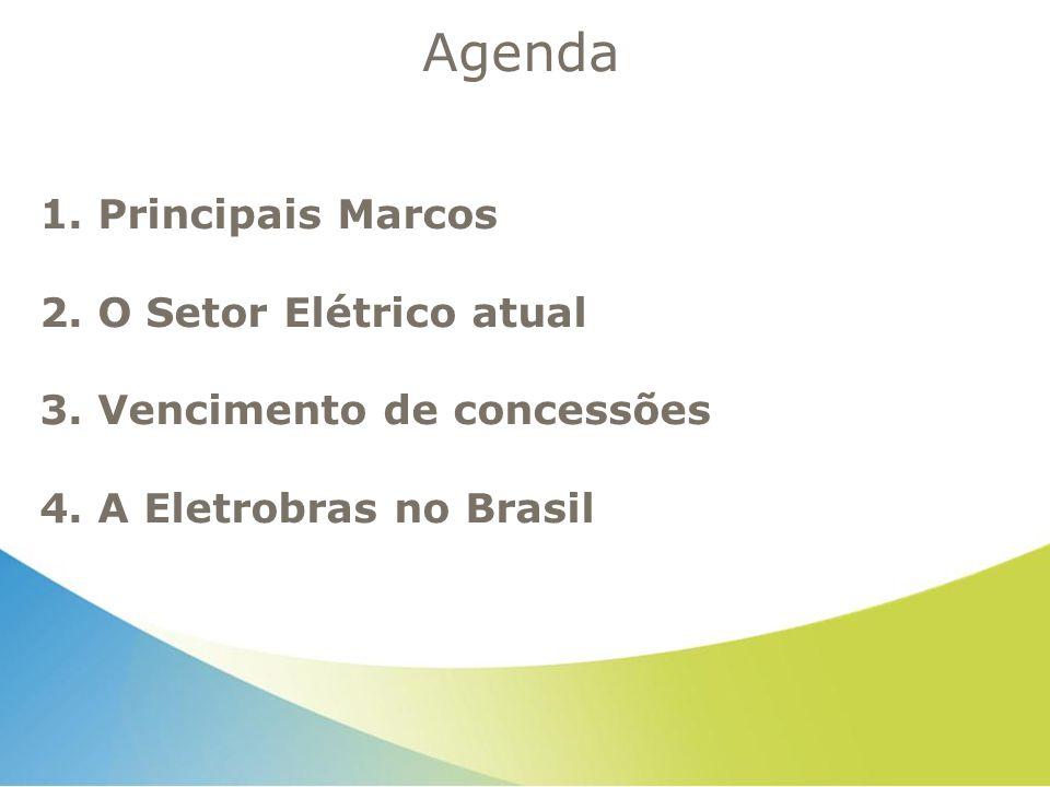Agenda Principais Marcos O Setor Elétrico atual