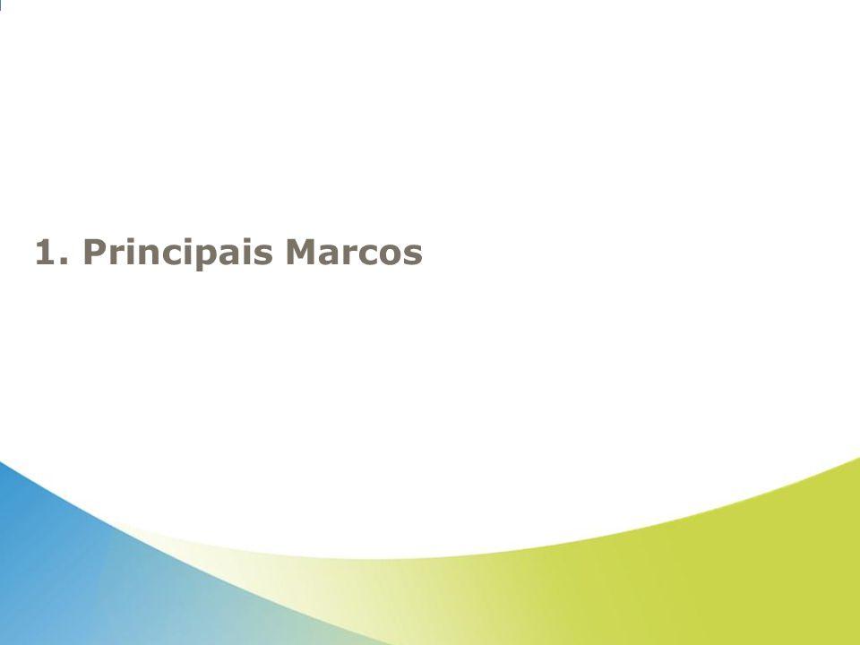 Principais Marcos