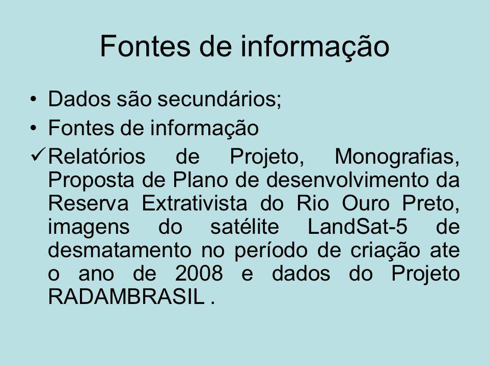 Fontes de informação Dados são secundários; Fontes de informação