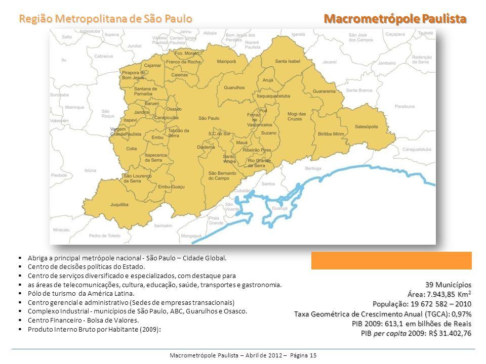 Macrometrópole Paulista – Abril de 2012 – Página 15