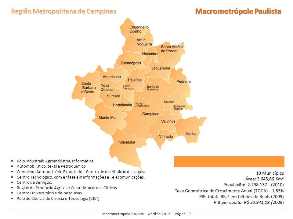 Macrometrópole Paulista – Abril de 2012 – Página 17