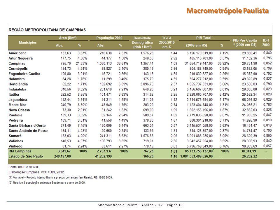 Macrometrópole Paulista – Abril de 2012 – Página 18